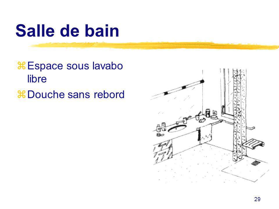 Salle de bain Espace sous lavabo libre Douche sans rebord
