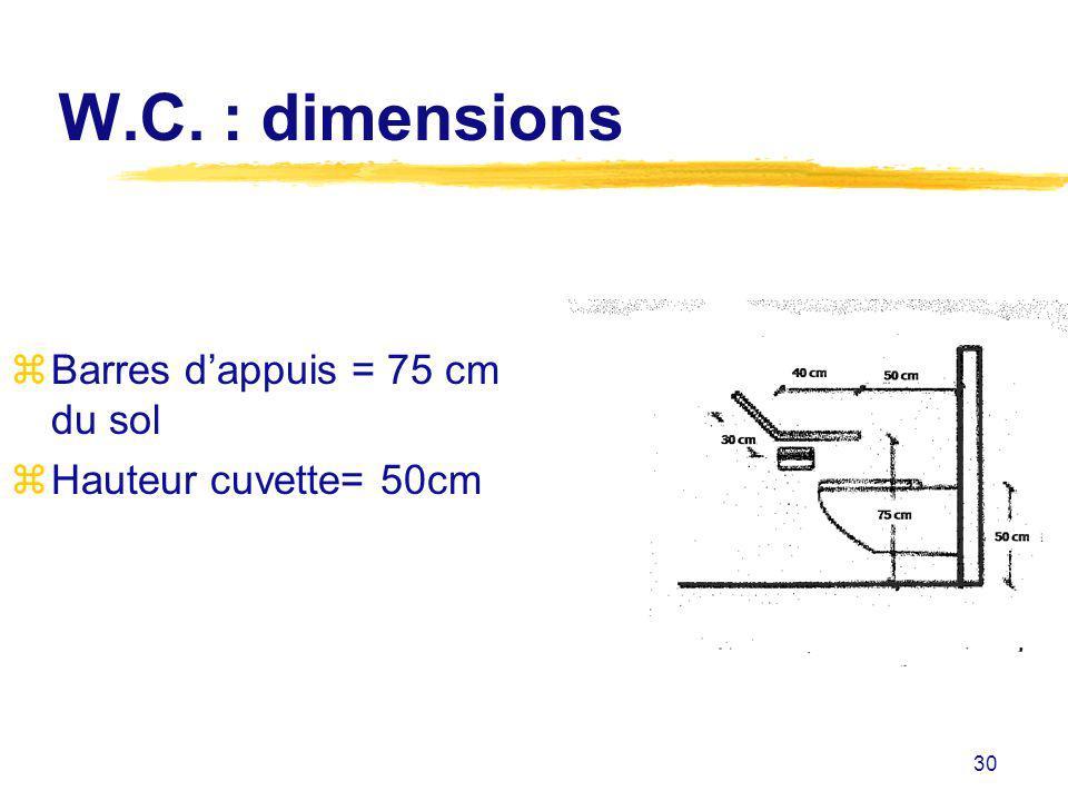 W.C. : dimensions Barres d'appuis = 75 cm du sol Hauteur cuvette= 50cm