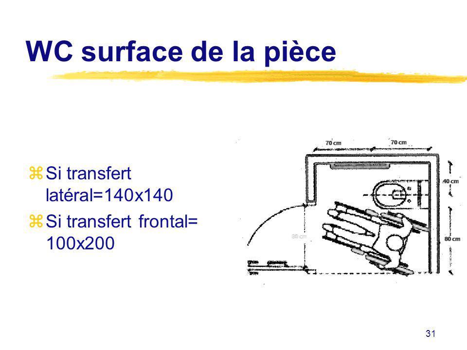 WC surface de la pièce Si transfert latéral=140x140