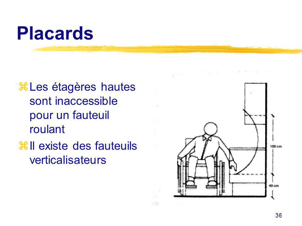 Placards Les étagères hautes sont inaccessible pour un fauteuil roulant.
