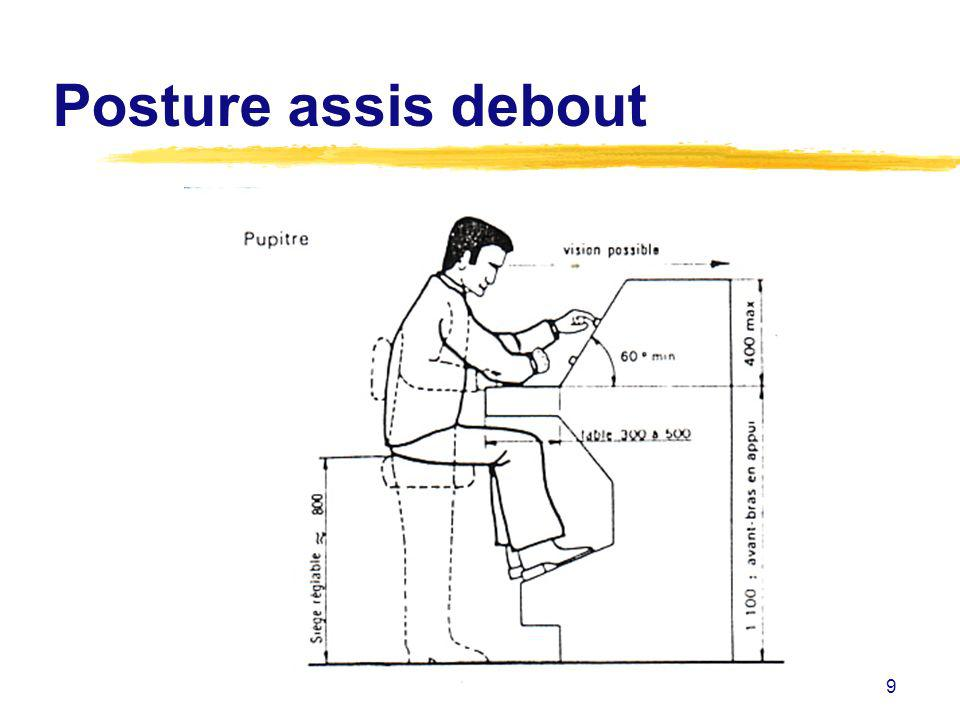 Posture assis debout