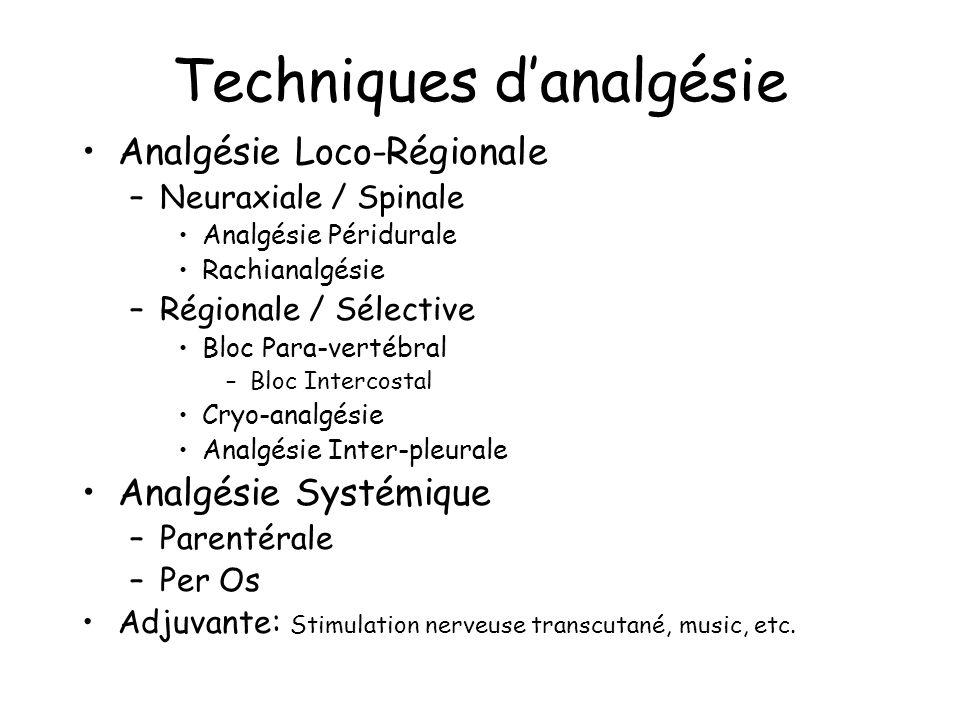 Techniques d'analgésie