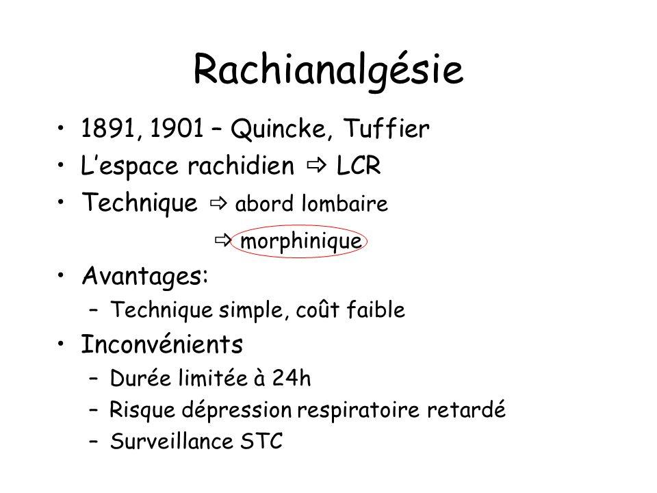 Rachianalgésie 1891, 1901 – Quincke, Tuffier L'espace rachidien  LCR