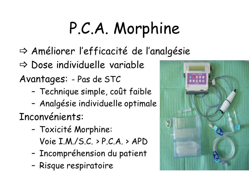 P.C.A. Morphine  Améliorer l'efficacité de l'analgésie