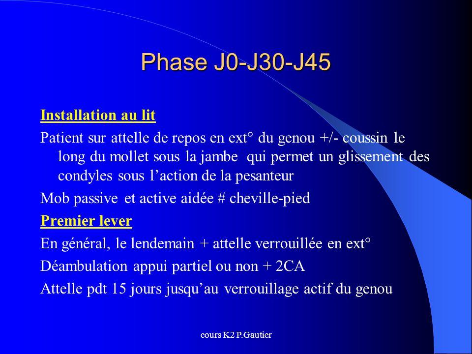 Phase J0-J30-J45 Installation au lit