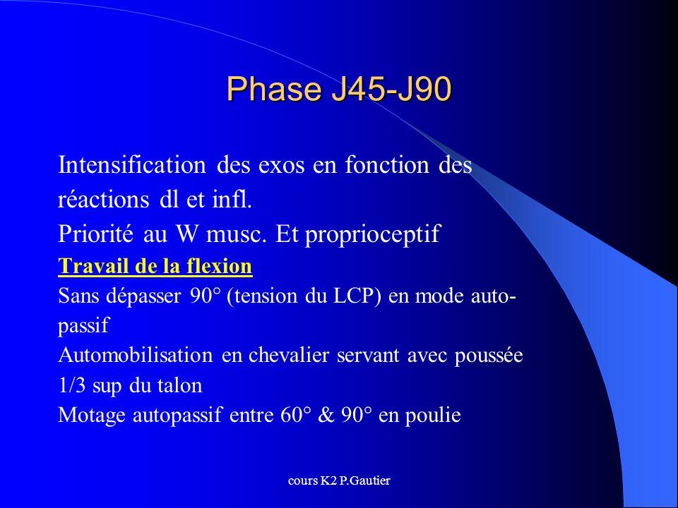 Phase J45-J90 Intensification des exos en fonction des