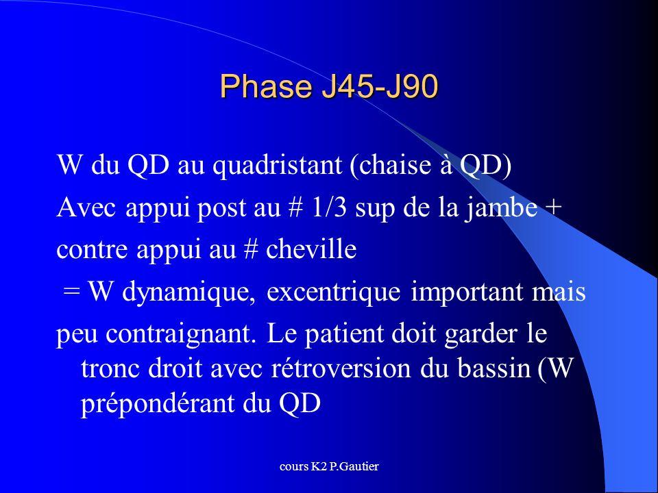Phase J45-J90 W du QD au quadristant (chaise à QD)