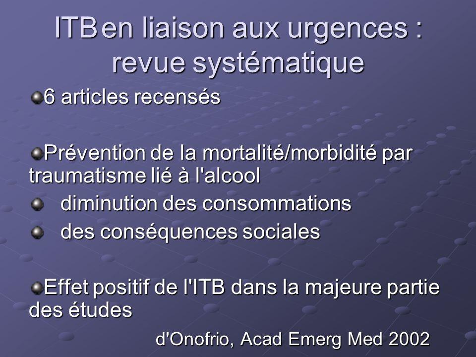 ITB en liaison aux urgences : revue systématique