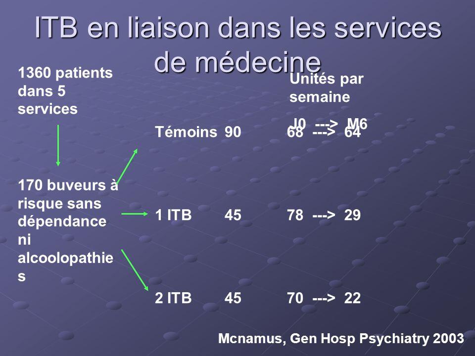 ITB en liaison dans les services de médecine