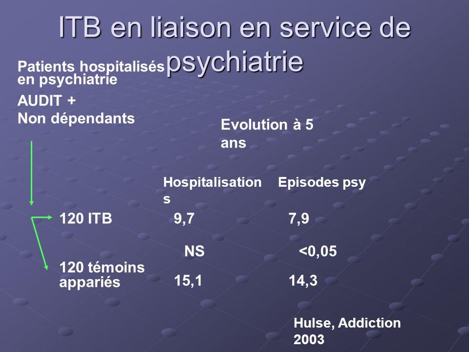 ITB en liaison en service de psychiatrie