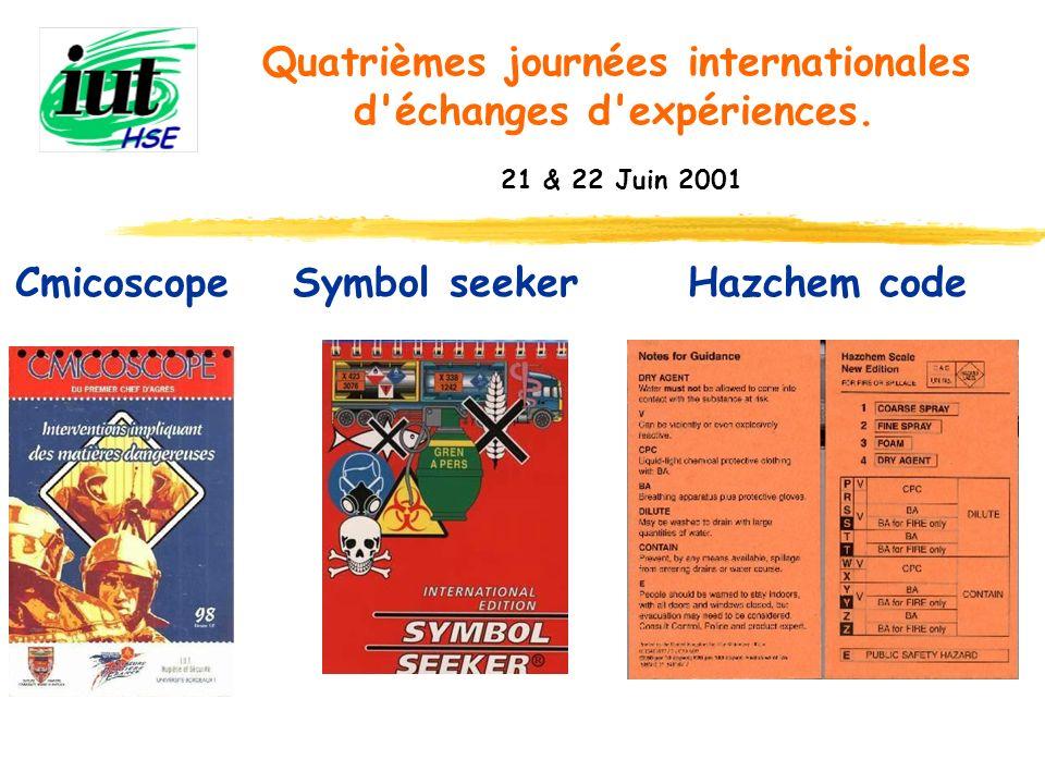 Cmicoscope Symbol seeker Hazchem code