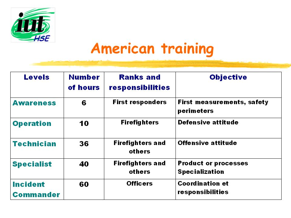 American training