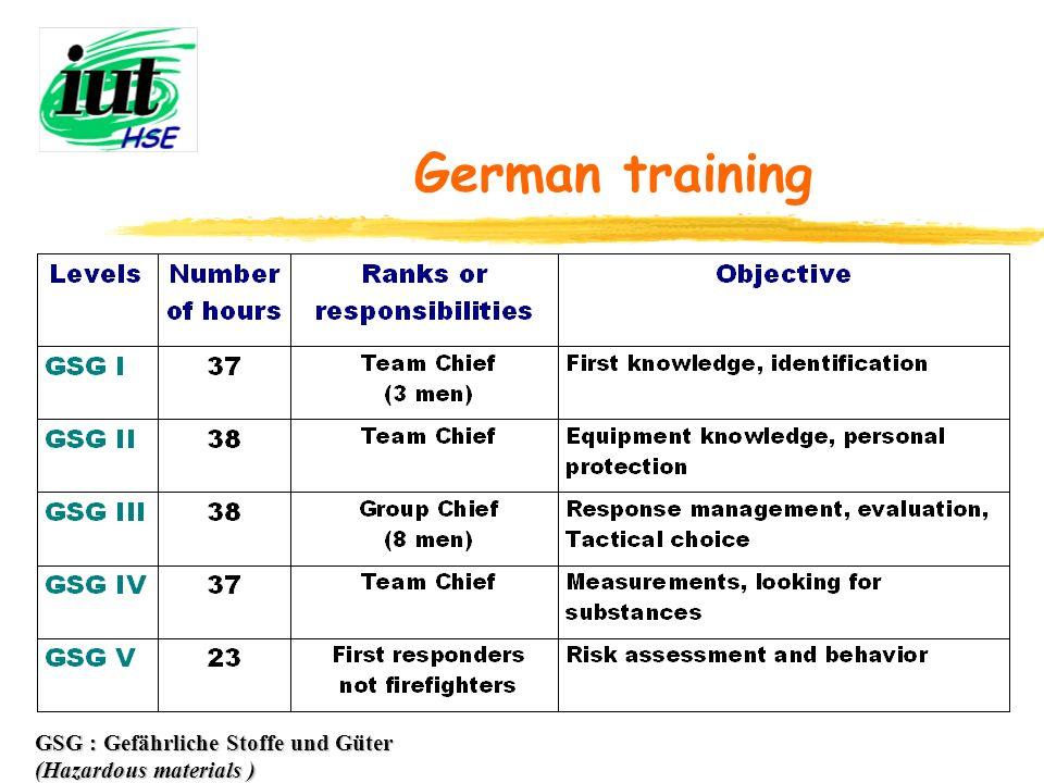 German training GSG : Gefährliche Stoffe und Güter (Hazardous materials )