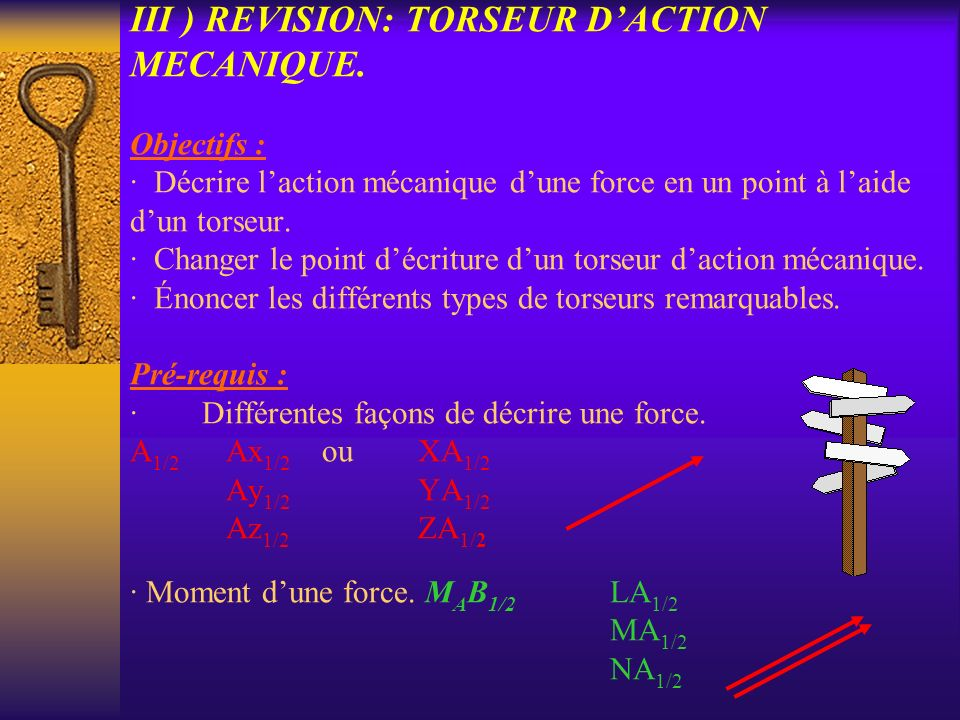 III ) REVISION: TORSEUR D'ACTION MECANIQUE