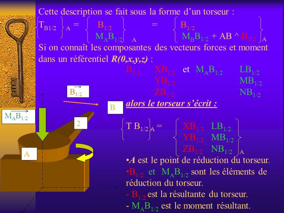 alors le torseur s'écrit : T B1/2 A = XB1/2 LB1/2 YB1/2 MB1/2