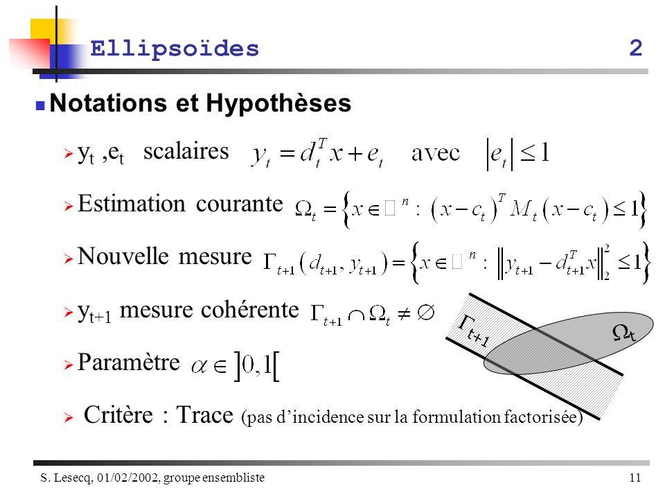 Notations et Hypothèses yt ,et scalaires Estimation courante