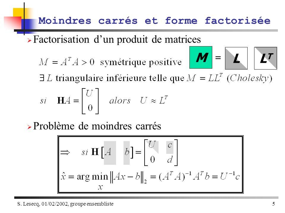 Moindres carrés et forme factorisée