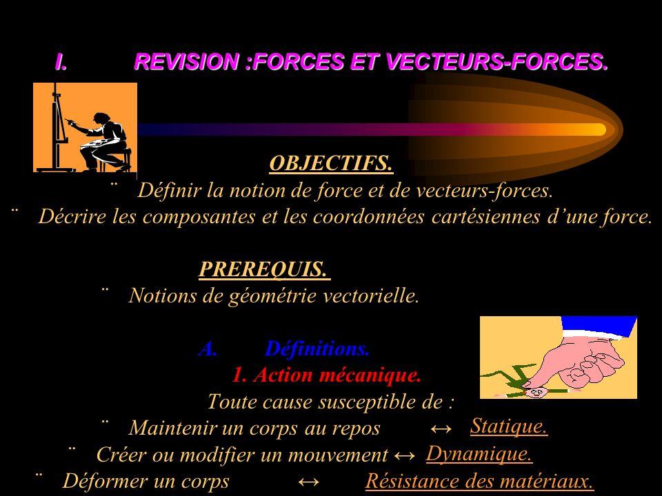 I. REVISION :FORCES ET VECTEURS-FORCES. OBJECTIFS
