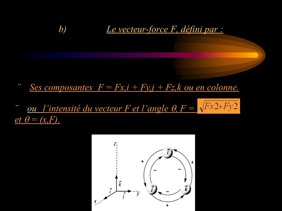 b) Le vecteur-force F, défini par :