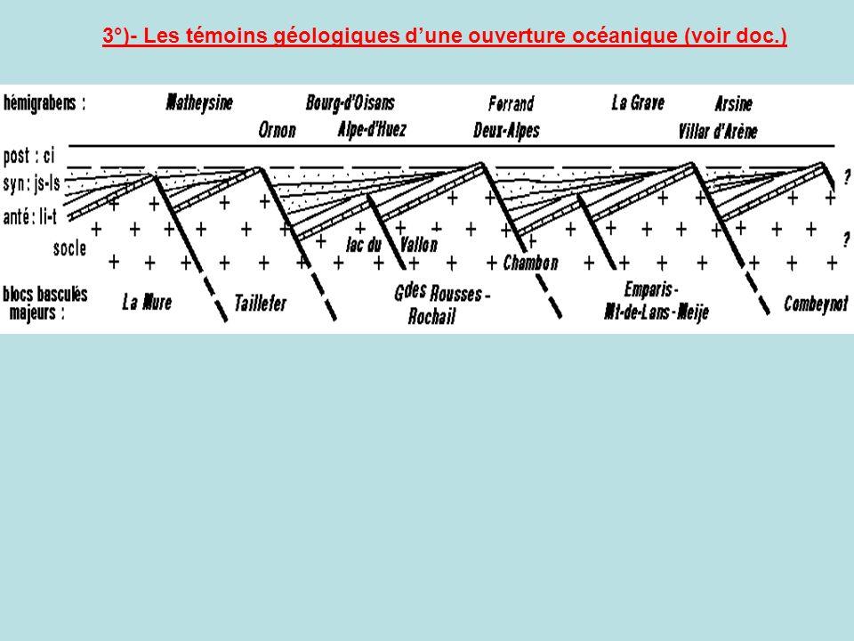 3°)- Les témoins géologiques d'une ouverture océanique (voir doc.)