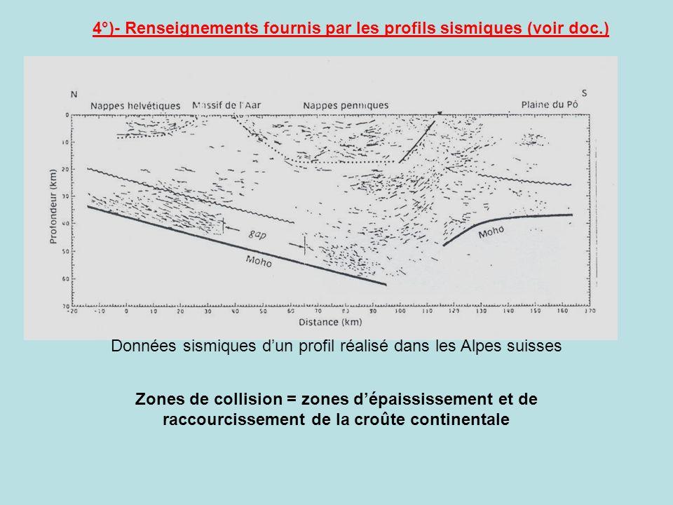4°)- Renseignements fournis par les profils sismiques (voir doc.)