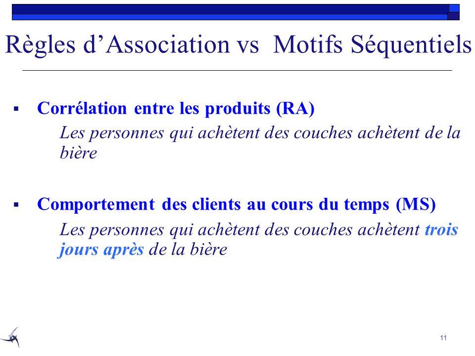 Règles d'Association vs Motifs Séquentiels