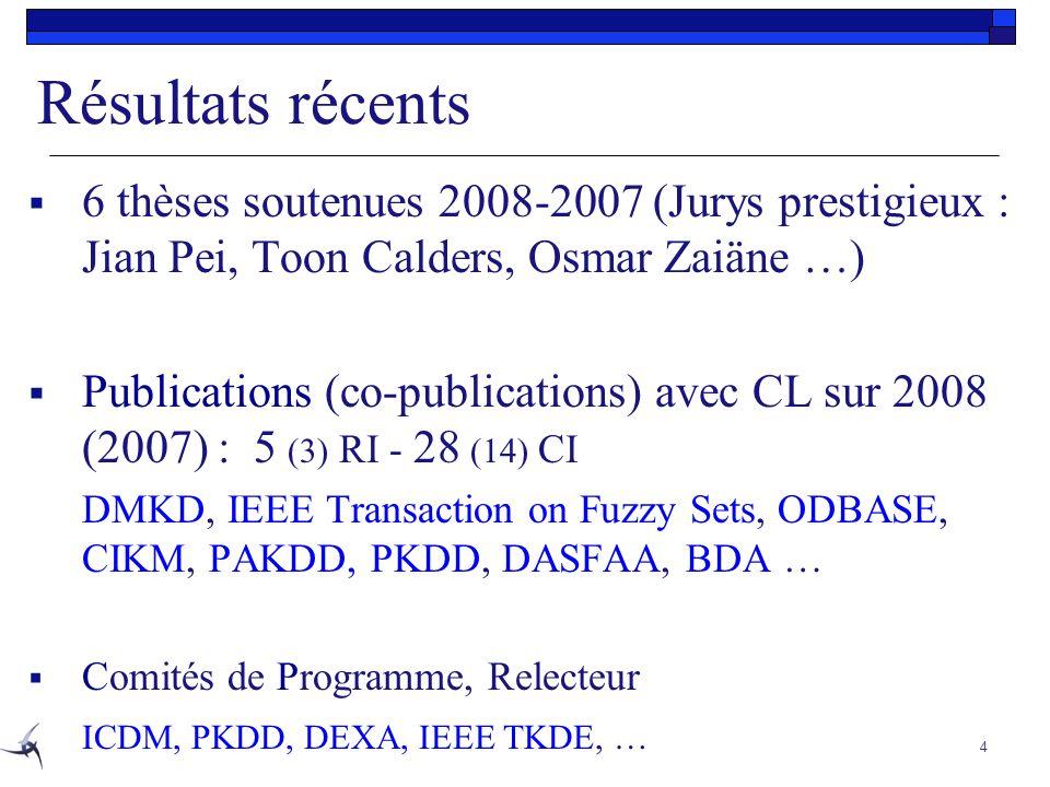 Résultats récents 6 thèses soutenues 2008-2007 (Jurys prestigieux : Jian Pei, Toon Calders, Osmar Zaiäne …)