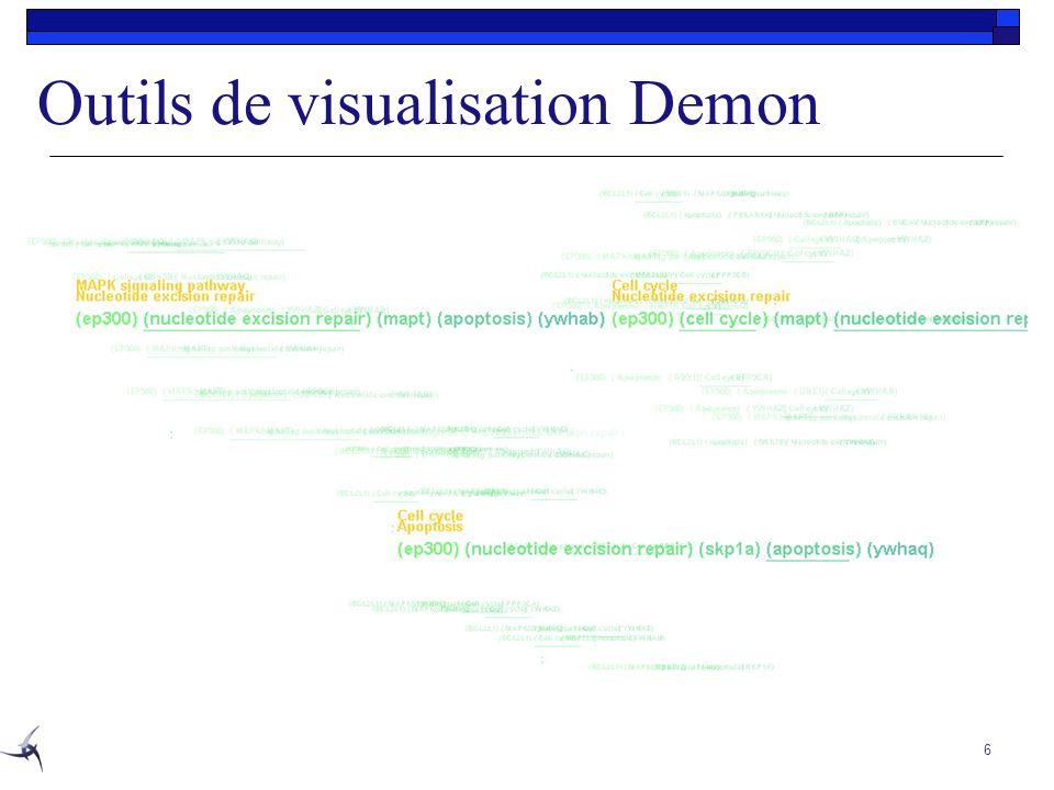 Outils de visualisation Demon