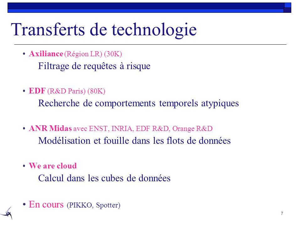 Transferts de technologie