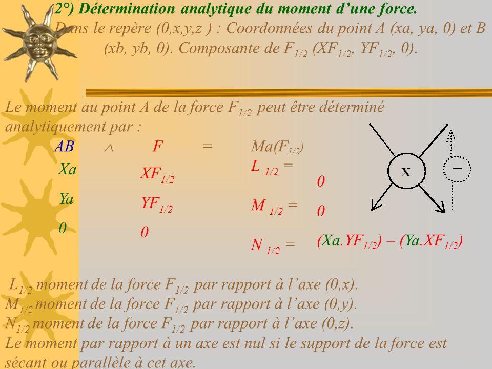 2°) Détermination analytique du moment d'une force