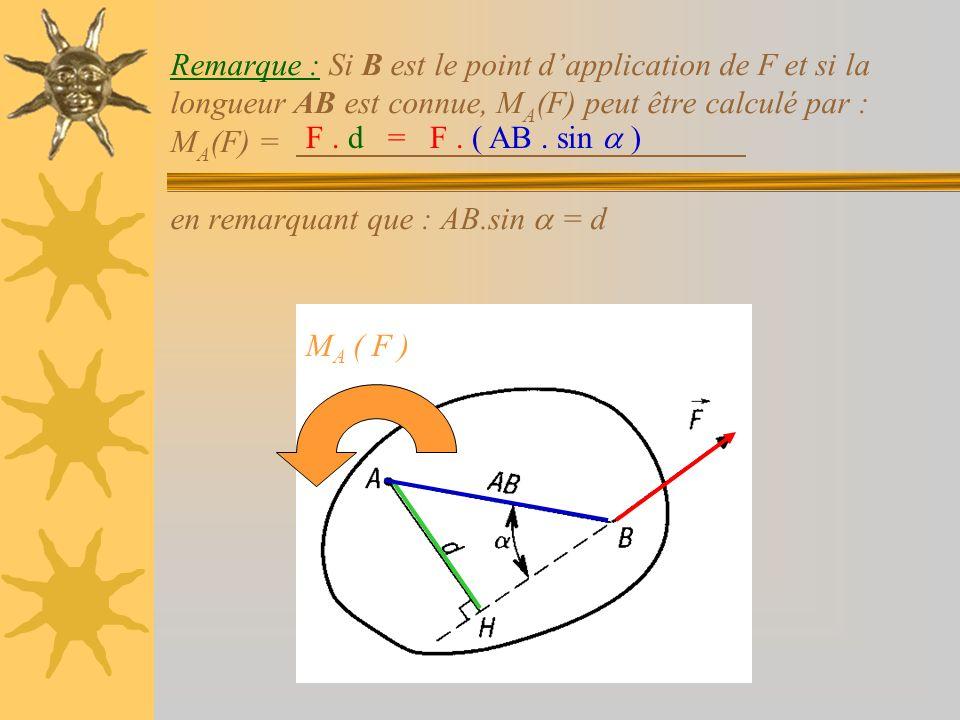 Remarque : Si B est le point d'application de F et si la longueur AB est connue, MA(F) peut être calculé par : MA(F) = en remarquant que : AB.sin  = d