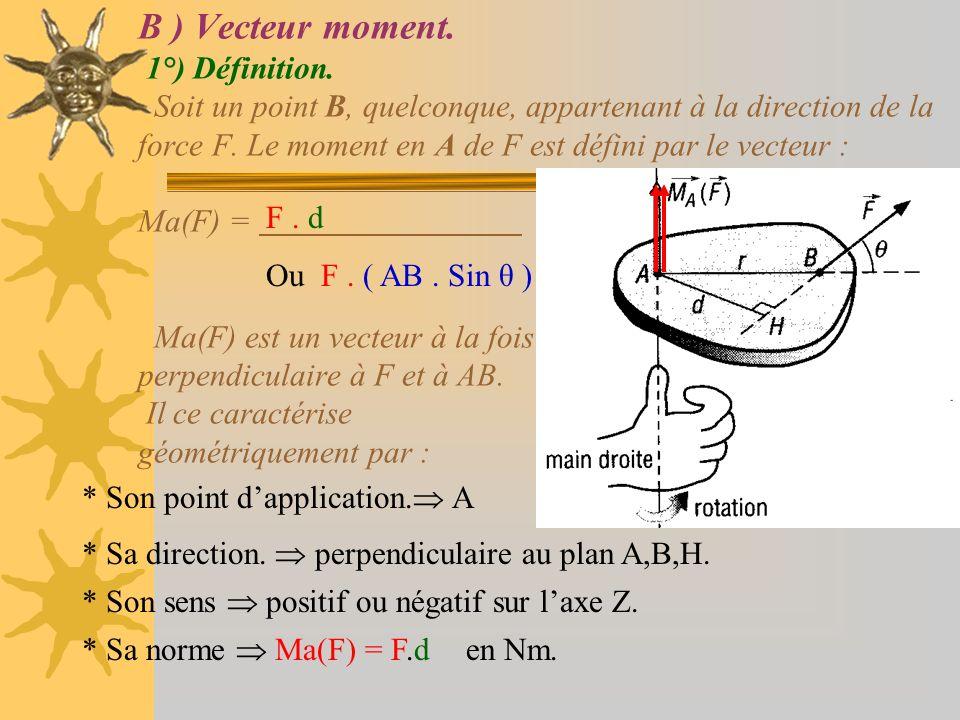 B ) Vecteur moment. 1°) Définition