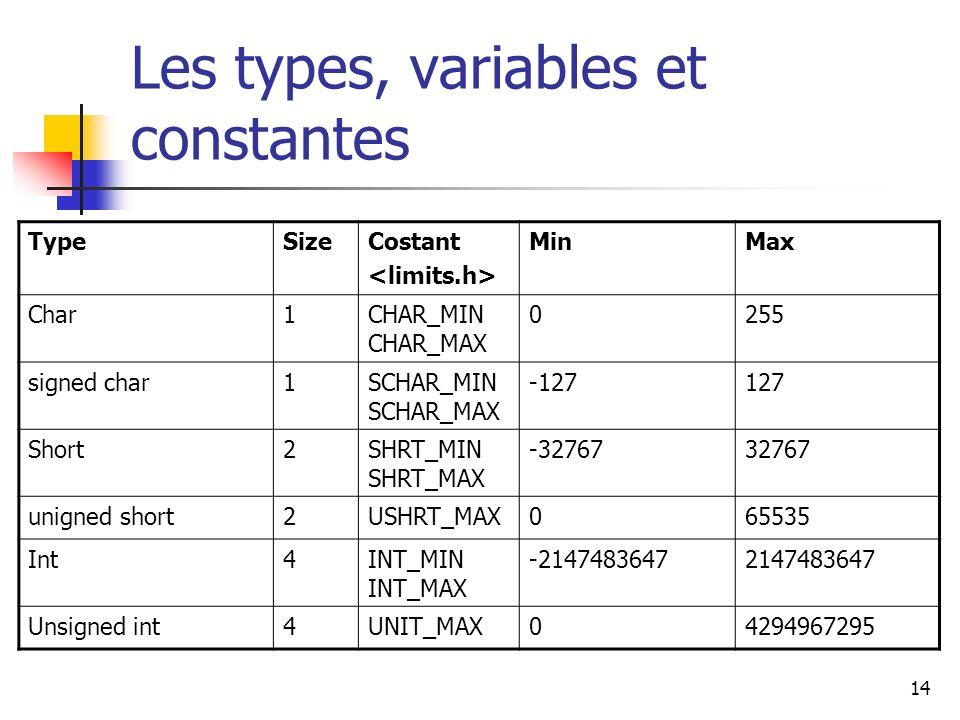Les types, variables et constantes