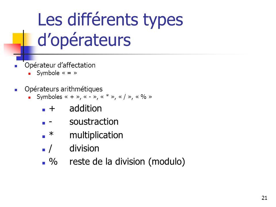 Les différents types d'opérateurs