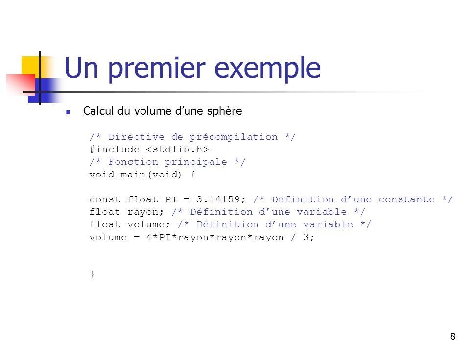 Un premier exemple Calcul du volume d'une sphère