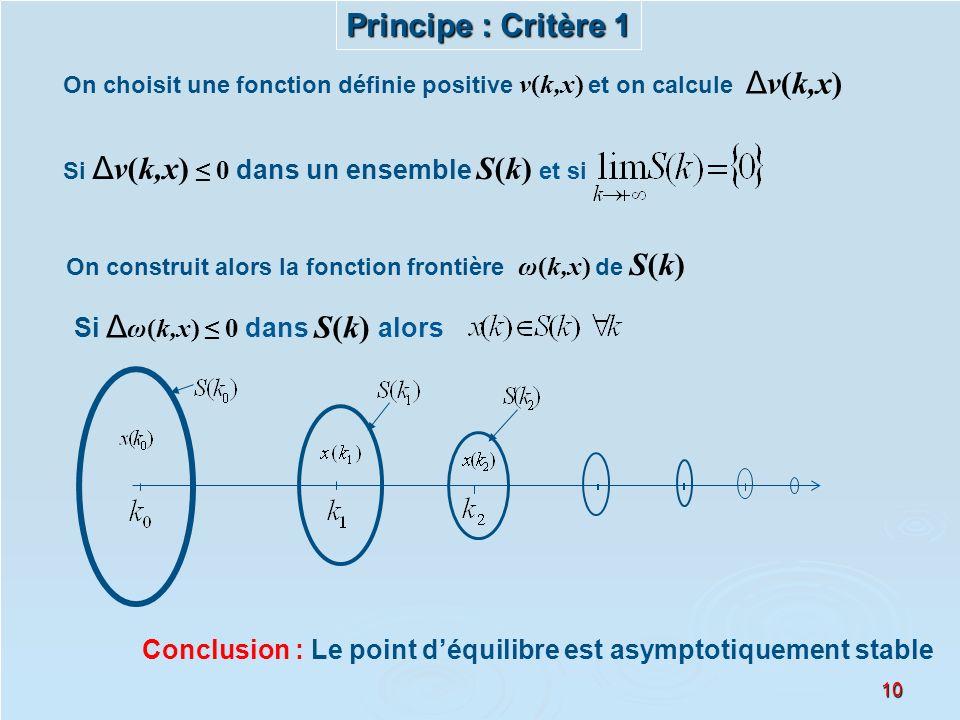 Principe : Critère 1 Si Δω(k,x) ≤ 0 dans S(k) alors