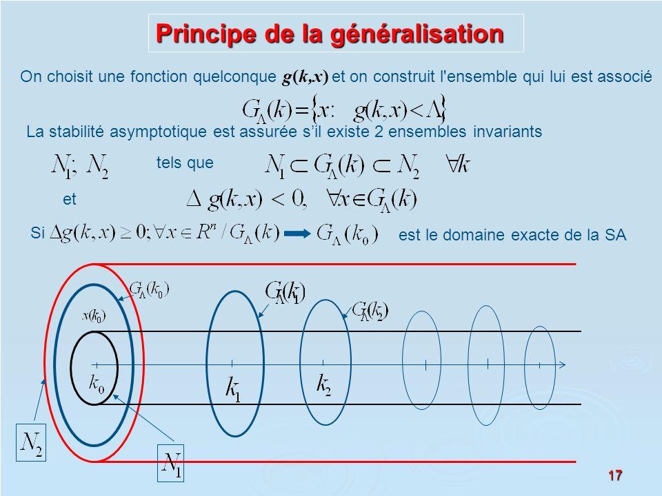 Principe de la généralisation