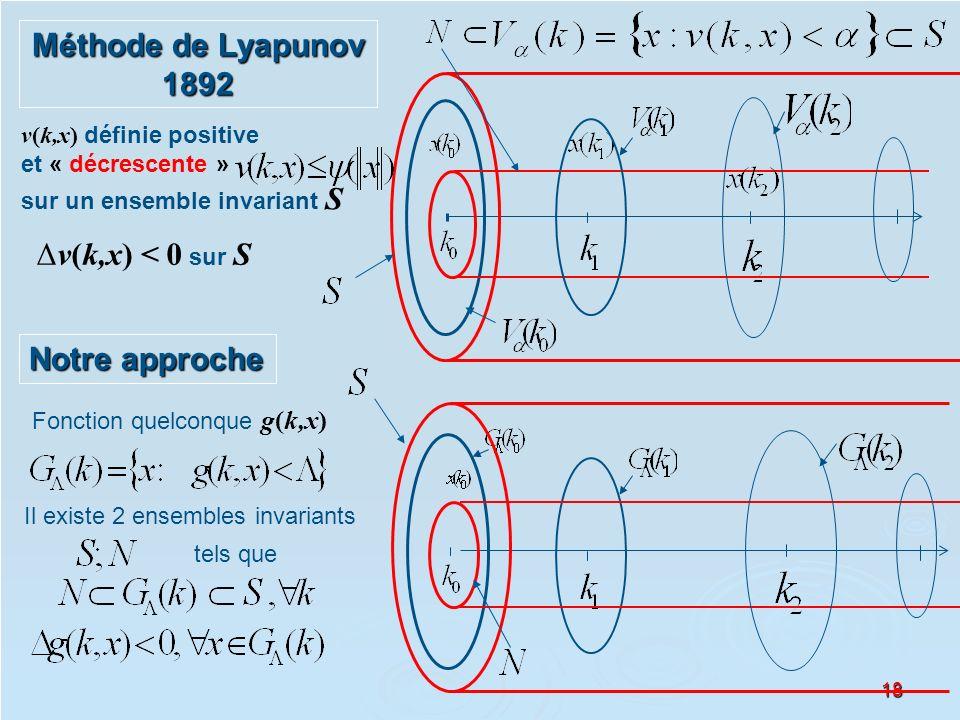 Méthode de Lyapunov 1892 Δv(k,x) < 0 sur S Notre approche