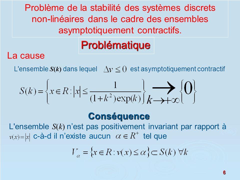 L ensemble S(k) dans lequel est asymptotiquement contractif