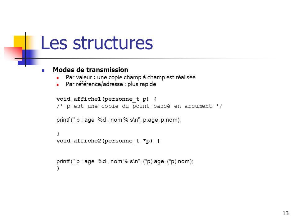 Les structures Modes de transmission
