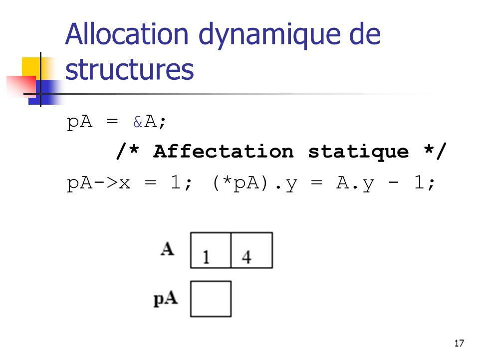 Allocation dynamique de structures