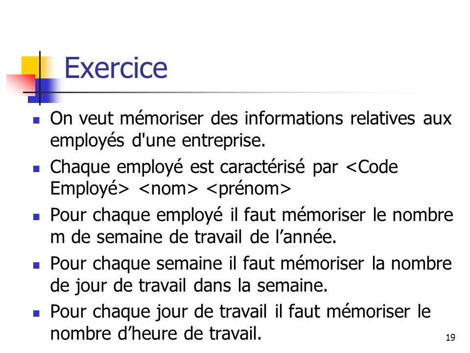 Exercice On veut mémoriser des informations relatives aux employés d une entreprise.