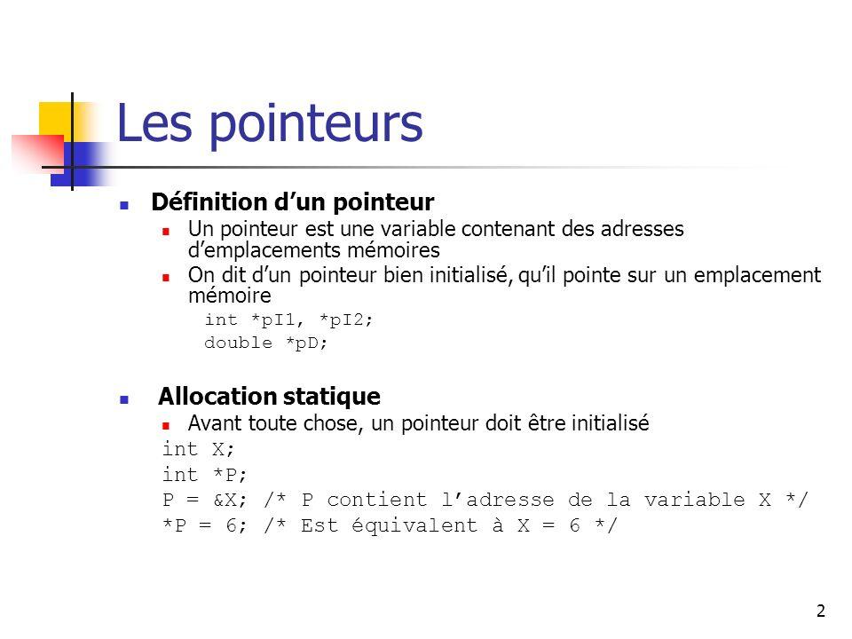 Les pointeurs Définition d'un pointeur Allocation statique