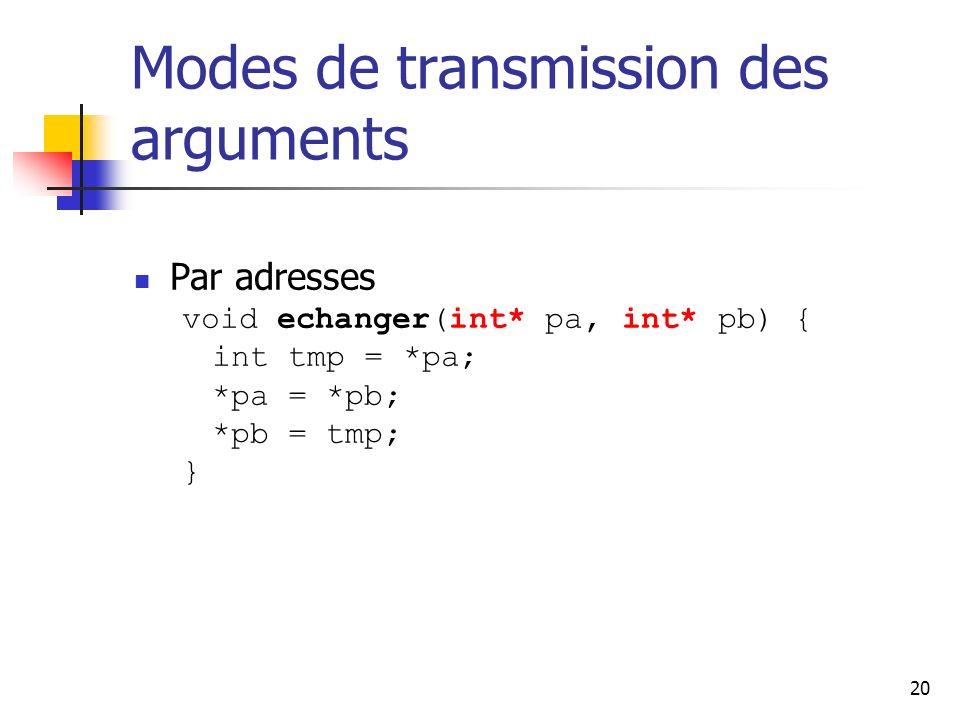 Modes de transmission des arguments