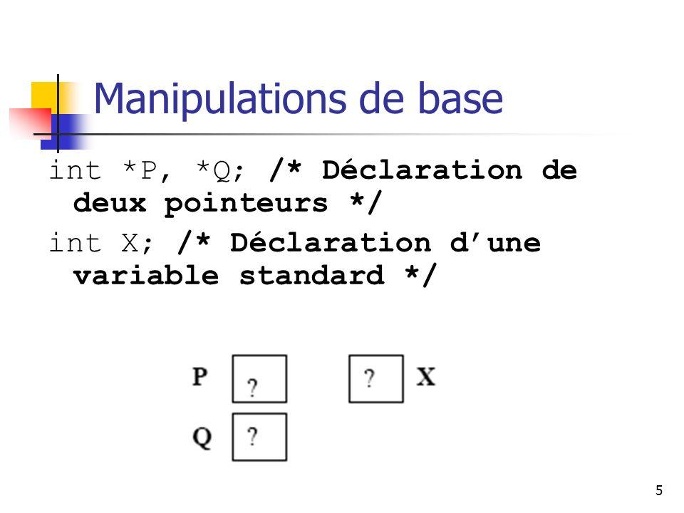 Manipulations de base int *P, *Q; /* Déclaration de deux pointeurs */
