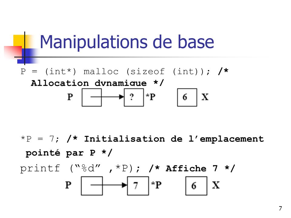 Manipulations de base printf ( %d ,*P); /* Affiche 7 */