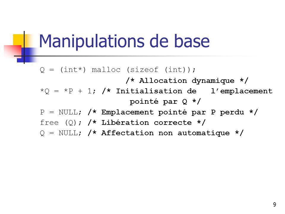 Manipulations de base Q = (int*) malloc (sizeof (int));