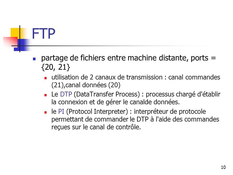 FTP partage de fichiers entre machine distante, ports = {20, 21}