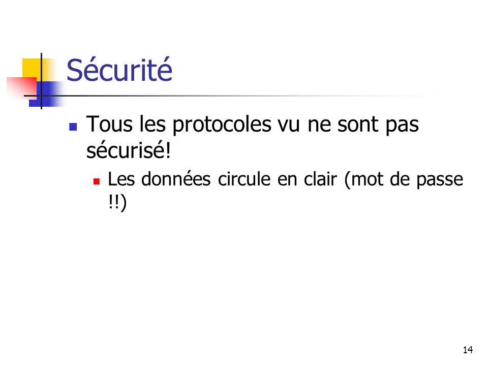 Sécurité Tous les protocoles vu ne sont pas sécurisé!