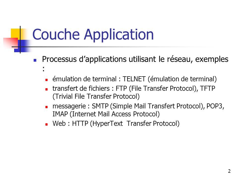 Couche Application Processus d'applications utilisant le réseau, exemples : émulation de terminal : TELNET (émulation de terminal)